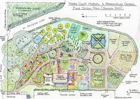 Permaculture Et Jardin Potager Definition Principes Et Pratiques